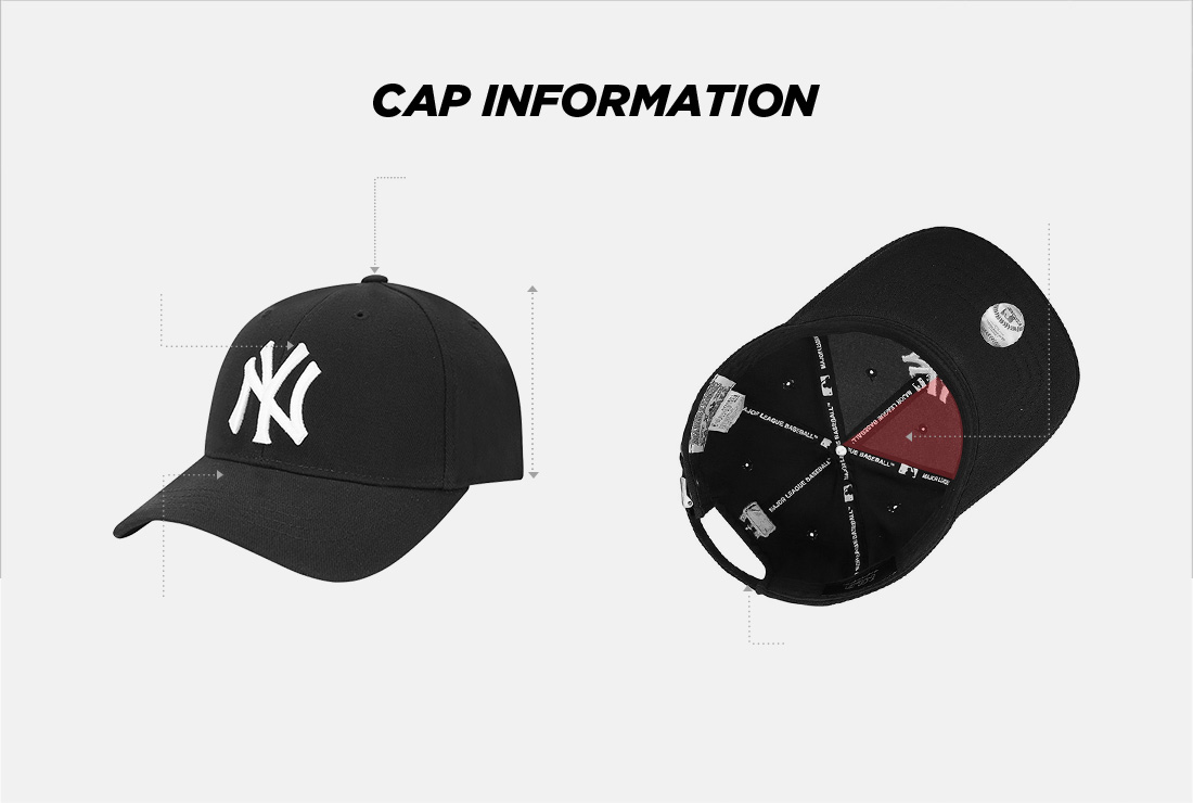 CAP INFORMATION
